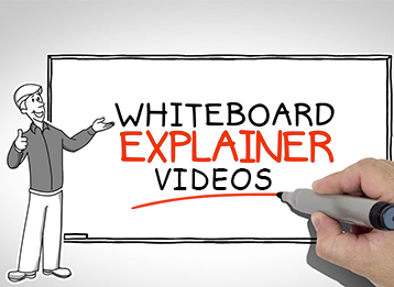 Types Of WhiteBoard Explainer Videos.
