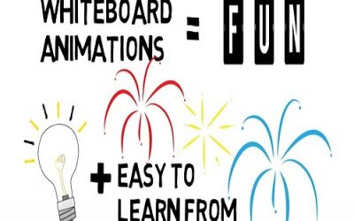 Introduction To WhiteBoard Animation Videos.